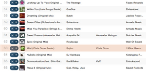 19BOX057-BEATPORT-CHART.jpg