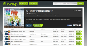 beatport DJ 19 CHART OCT 2012.jpg